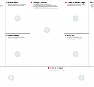 Ontdek de kracht van het Business Model Canvas