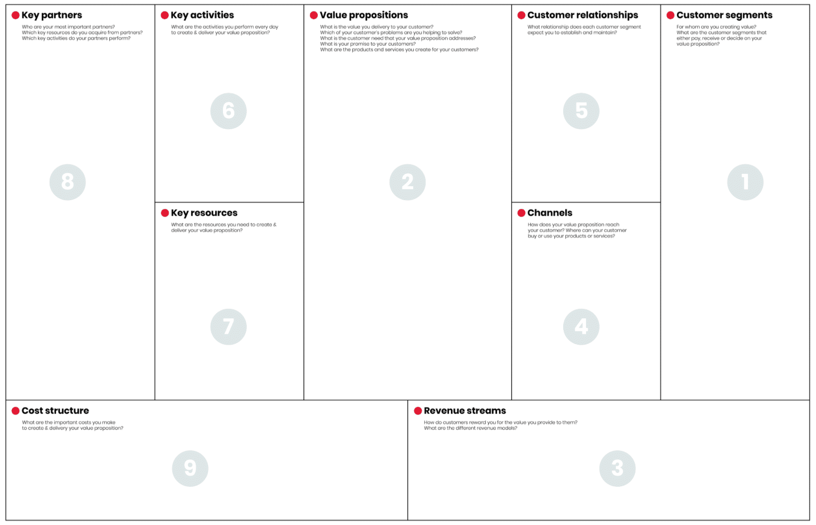 Ontdek de kracht van het Business Model Canvass